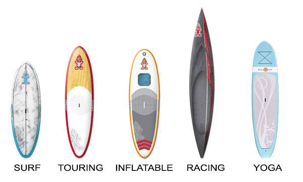before you buy a paddle board